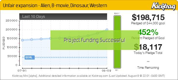 Unfair expansion - Alien, B-movie, Dinosaur, Western -- Kicktraq Mini