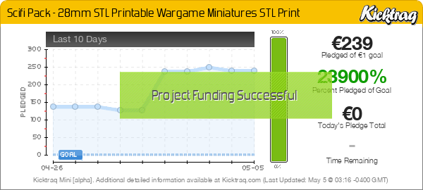 Scifi Pack - 28mm STL Printable Wargame Miniatures STL Print - Kicktraq Mini