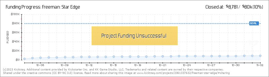 Freeman: Star Edge by KK Game Studio, LLC :: Kicktraq