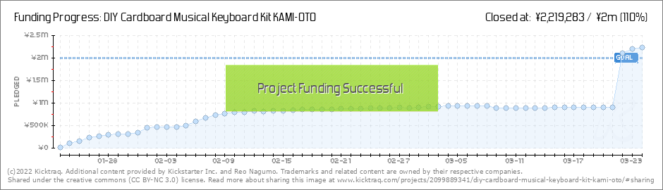 DIY Cardboard Musical Keyboard Kit KAMI-OTO by Reo Nagumo :: Kicktraq