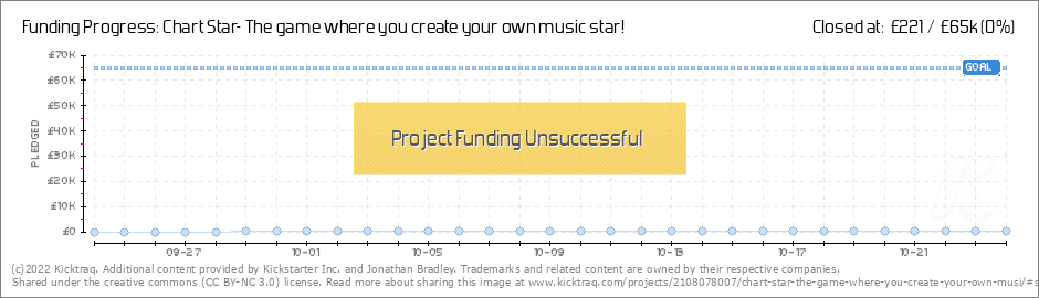 Loading Your Very Own Snazzy Kicktraq Chart