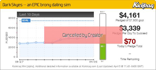 Brony dating sim kickstarter campaign