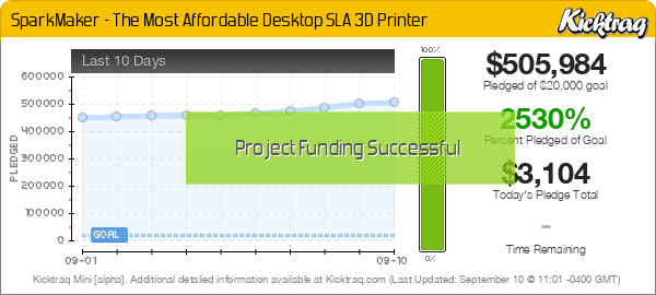 SparkMaker - The Most Affordable Desktop SLA 3D Printer -- Kicktraq Mini