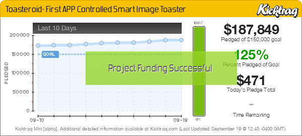 Toasteroid- First APP Controlled Smart Image Toaster -- Kicktraq Mini