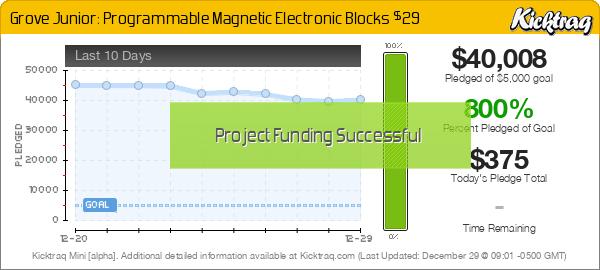 Grove Junior: Programmable Magnetic Electronic Blocks $29 -- Kicktraq Mini