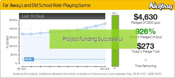 Far Away Land Old School Role-Playing Game -- Kicktraq Mini