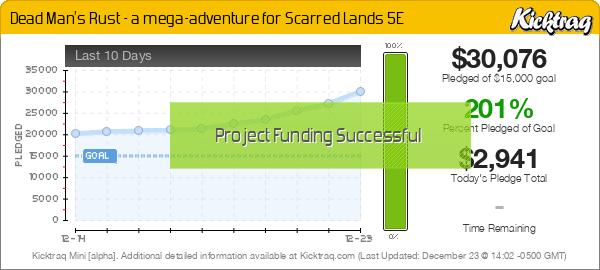 Dead Man's Rust - a mega-adventure for Scarred Lands 5E - Kicktraq Mini