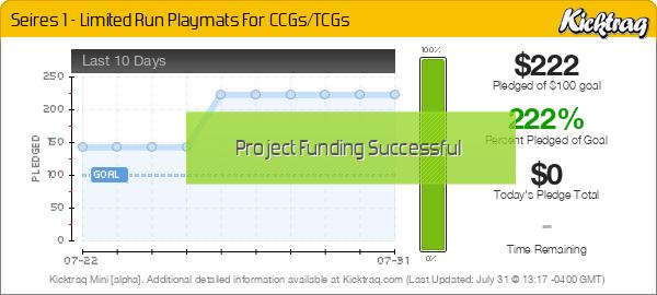 Series 1 - Limited Run Playmats For CCGs/TCGs - Kicktraq Mini