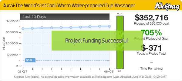 Aurai-The World's 1st Cool/Warm Water-propelled Eye Massager -- Kicktraq Mini