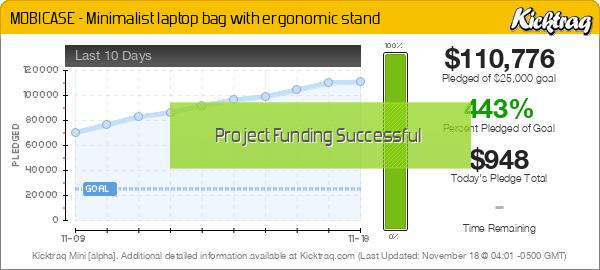 MOBICASE - Minimalist laptop bag with ergonomic stand -- Kicktraq Mini
