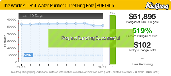 The World's FIRST Water Purifier & Trekking Pole | PURTREK -- Kicktraq Mini