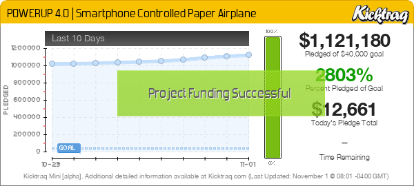 POWERUP 4.0 | Smartphone Controlled Paper Airplane -- Kicktraq Mini