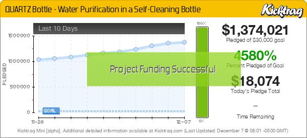 QUARTZ Bottle - Water Purification in a Self-Cleaning Bottle -- Kicktraq Mini