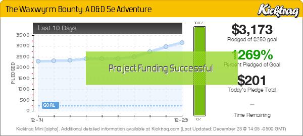 The Waxwyrm Bounty: A D&D 5e Adventure - Kicktraq Mini