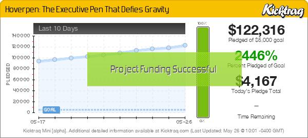 Hoverpen: The Executive Pen That Defies Gravity -- Kicktraq Mini