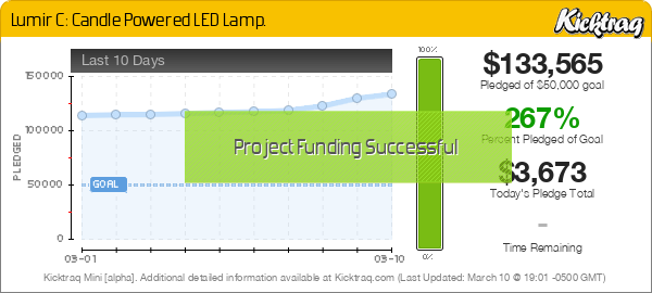 Lumir C: Candle Powered LED Lamp. -- Kicktraq Mini