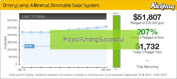 Orrery Lamp: A Minimal, Dimmable Solar System -- Kicktraq Mini