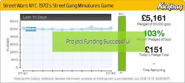 Street Wars NYC: 1970's Street Gang Miniatures Game -- Kicktraq Mini
