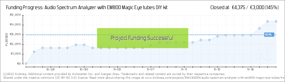 Audio Spectrum Analyzer with EM800 Magic Eye tubes DIY kit