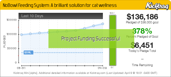 NoBowl Feeding System: A brilliant solution for cat wellness -- Kicktraq Mini