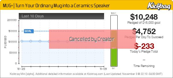 MUG+ | Turn Your Ordinary Mug into a Ceramics Speaker -- Kicktraq Mini