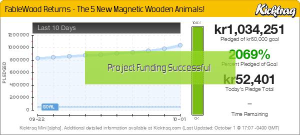FableWood Returns - The 5 New Magnetic Wooden Animals! -- Kicktraq Mini