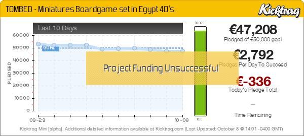 TOMBED - Miniatures Boardgame set in Egypt 40's. -- Kicktraq Mini