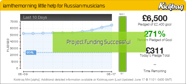 iamthemorning: little help for Russian musicians -- Kicktraq Mini