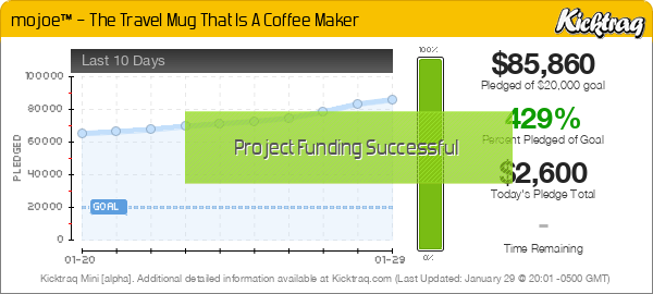 mojoe™ – The Travel Mug That Is A Coffee Maker -- Kicktraq Mini