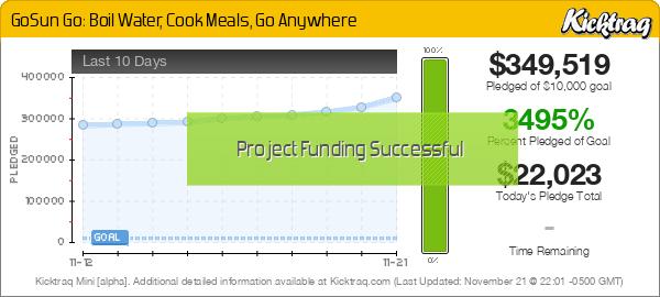 GoSun Go: Boil Water, Cook Meals, Go Anywhere -- Kicktraq Mini