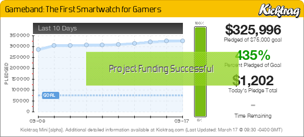 Gameband: The First Smartwatch for Gamers -- Kicktraq Mini