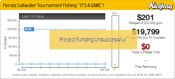 2016 kickstarter boardgame projects boardgamegeek for Fishing license nc walmart