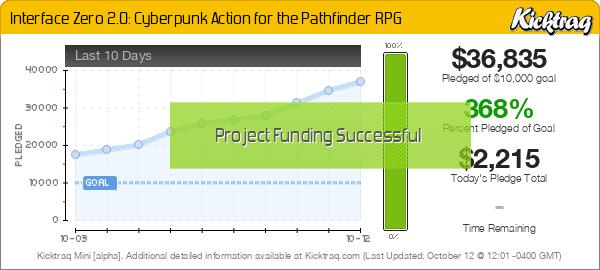 Interface Zero 2.0: Cyberpunk Action for the Pathfinder RPG -- Kicktraq Mini