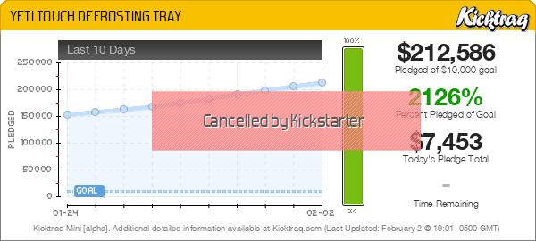 YETI TOUCH DEFROSTING TRAY -- Kicktraq Mini