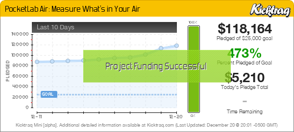PocketLab Air: Measure What's in Your Air -- Kicktraq Mini