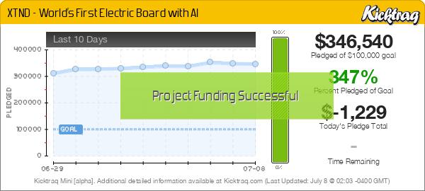 XTND - World's First Electric Board with AI -- Kicktraq Mini
