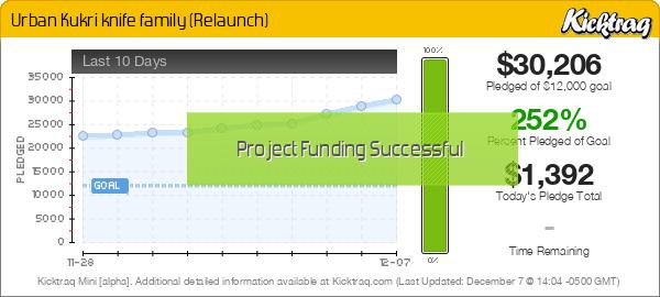 Urban Kukri knife family (Relaunch) -- Kicktraq Mini