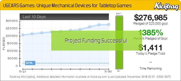 UGEARS Games: Unique Mechanical Devices for Tabletop Games -- Kicktraq Mini