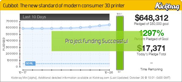 Cubibot: The new standard of modern consumer 3D printer -- Kicktraq Mini