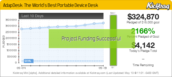 AdapDesk: The World's Best Portable Device Desk -- Kicktraq Mini