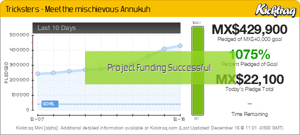Tricksters - Meet the mischievous Annukuh -- Kicktraq Mini