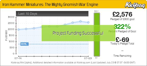 Iron Hammer Miniatures: The Mighty Gnomish War Engine - Kicktraq Mini