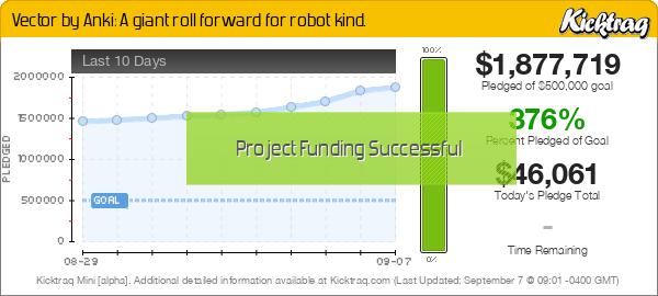 Vector by Anki: A giant roll forward for robot kind. -- Kicktraq Mini