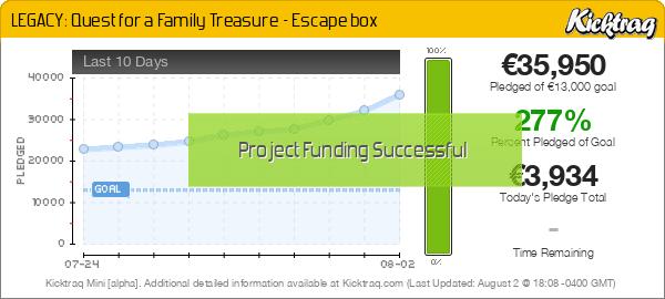 LEGACY: Quest For A Family Treasure - Escape Box - Kicktraq Mini