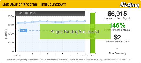 Last Days of Athobrae - Final Countdown - Kicktraq Mini