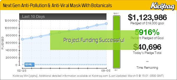Next Gen Anti-Pollution & Anti-Viral Mask With Botanicals -- Kicktraq Mini
