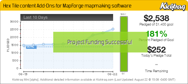 Hex Tile content Add-Ons for MapForge mapmaking software -- Kicktraq Mini