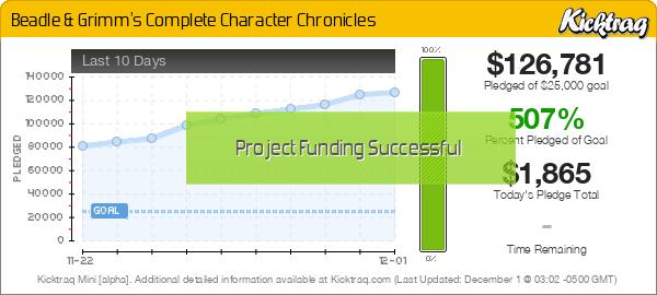 Beadle & Grimm's Complete Character Chronicles - Kicktraq Mini