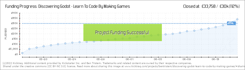 Discovering Godot - Learn To Code By Making Games by Ben Tristem