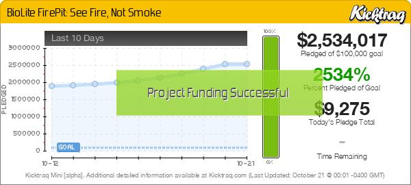 BioLite FirePit: See Fire, Not Smoke -- Kicktraq Mini